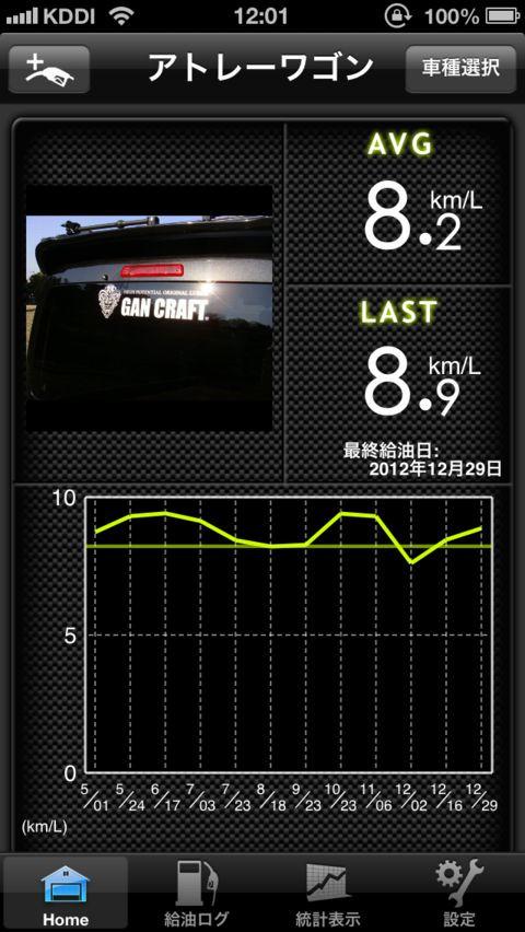 Car130102_a