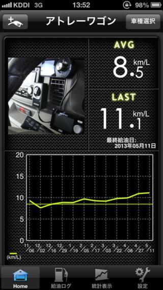 Car130511_1