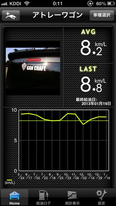 Car130120