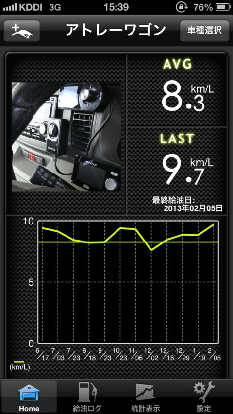 Car130205n